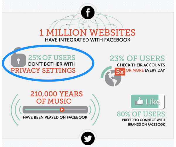 social-media-stats-privacy